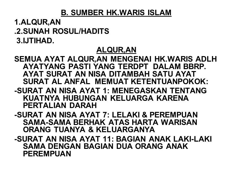 B. SUMBER HK.WARIS ISLAM 1.ALQUR,AN. .2.SUNAH ROSUL/HADITS. 3.IJTIHAD. ALQUR,AN.