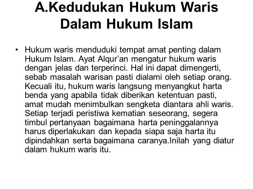 A.Kedudukan Hukum Waris Dalam Hukum Islam