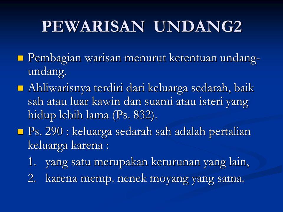 PEWARISAN UNDANG2 Pembagian warisan menurut ketentuan undang-undang.