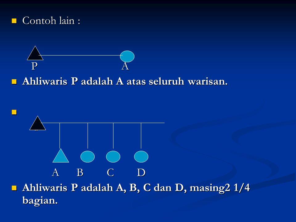 Contoh lain : P A. Ahliwaris P adalah A atas seluruh warisan. P. A B C D.