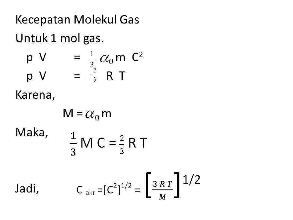 Kecepatan Molekul Gas Untuk 1 mol gas