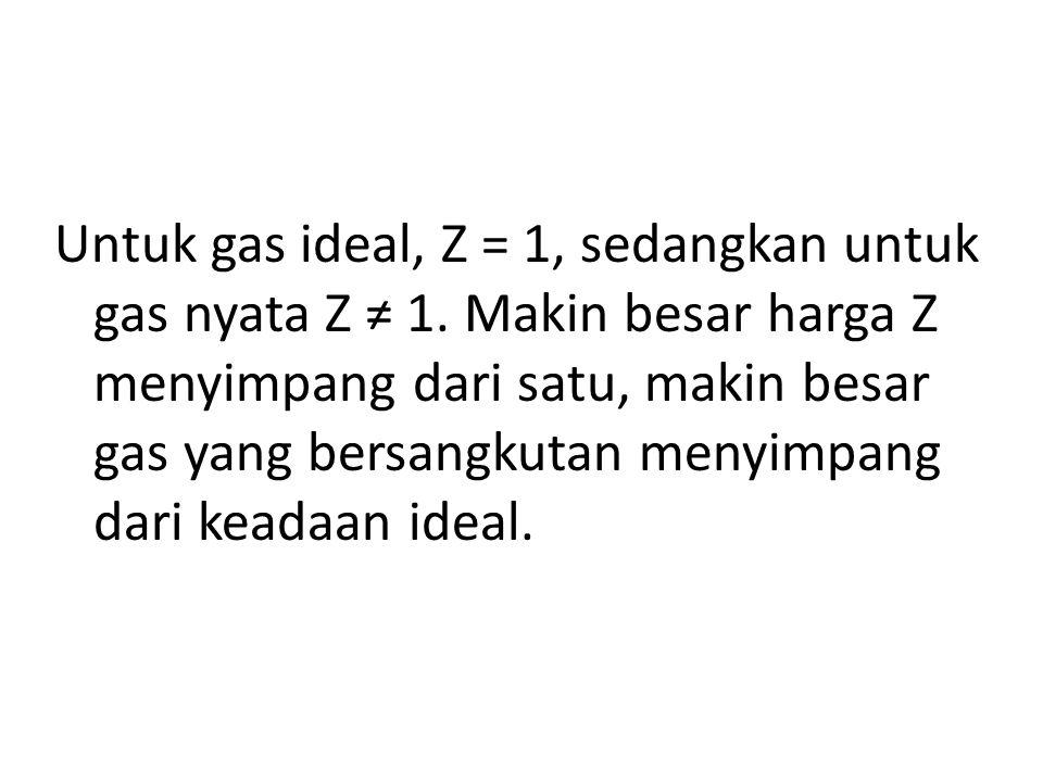 Untuk gas ideal, Z = 1, sedangkan untuk gas nyata Z ≠ 1