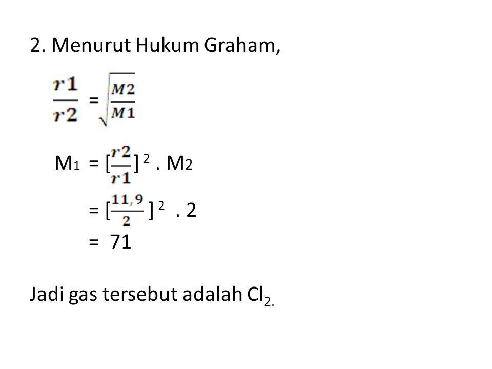 Jadi gas tersebut adalah Cl2.
