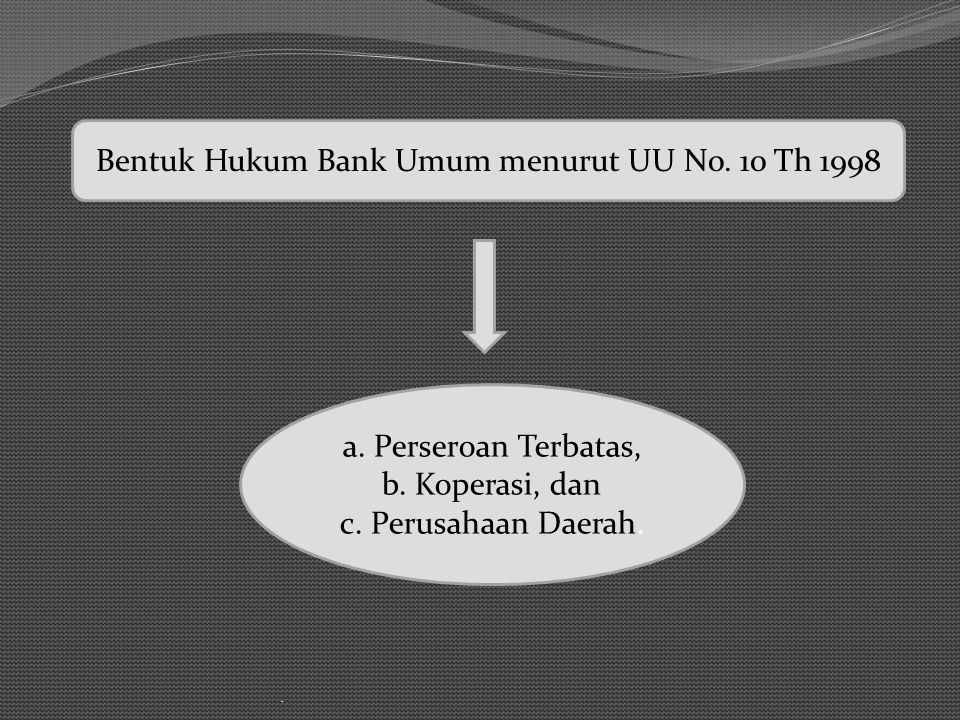 Bentuk Hukum Bank Umum menurut UU No. 10 Th 1998