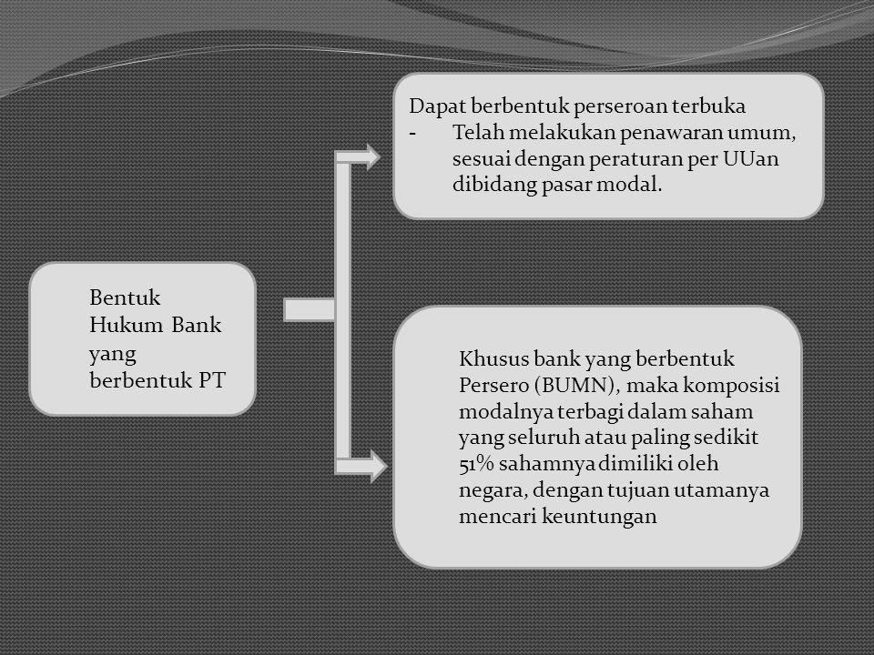 Bentuk Hukum Bank yang berbentuk PT