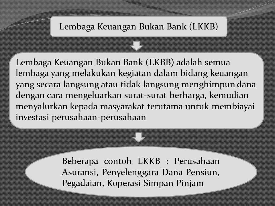 Lembaga Keuangan Bukan Bank (LKKB)