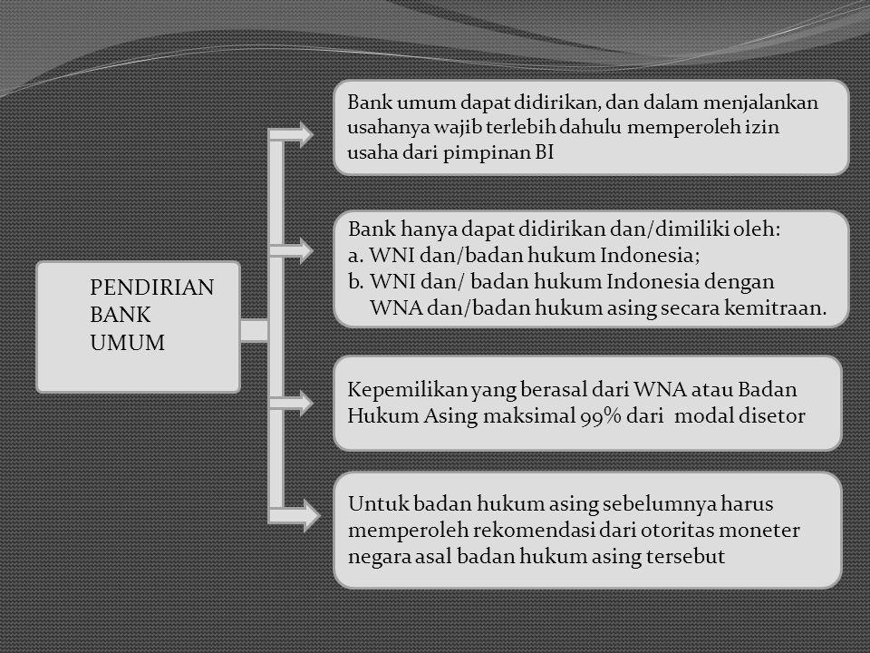 PENDIRIAN BANK UMUM Bank hanya dapat didirikan dan/dimiliki oleh: