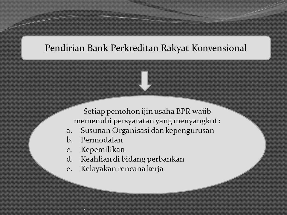 Pendirian Bank Perkreditan Rakyat Konvensional