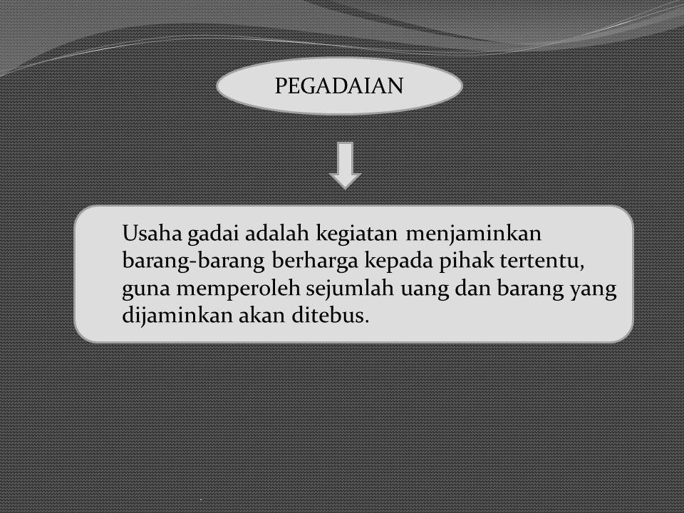 PEGADAIAN