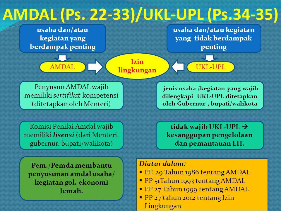 AMDAL (Ps. 22-33)/UKL-UPL (Ps.34-35)