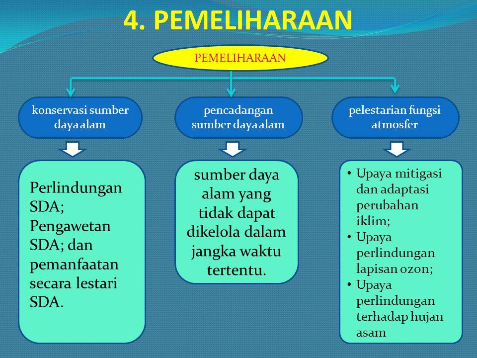 4. PEMELIHARAAN PEMELIHARAAN. konservasi sumber daya alam. pencadangan sumber daya alam. pelestarian fungsi atmosfer.