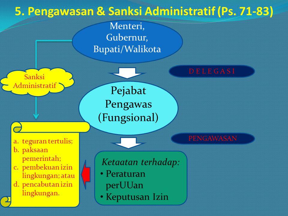 5. Pengawasan & Sanksi Administratif (Ps. 71-83)
