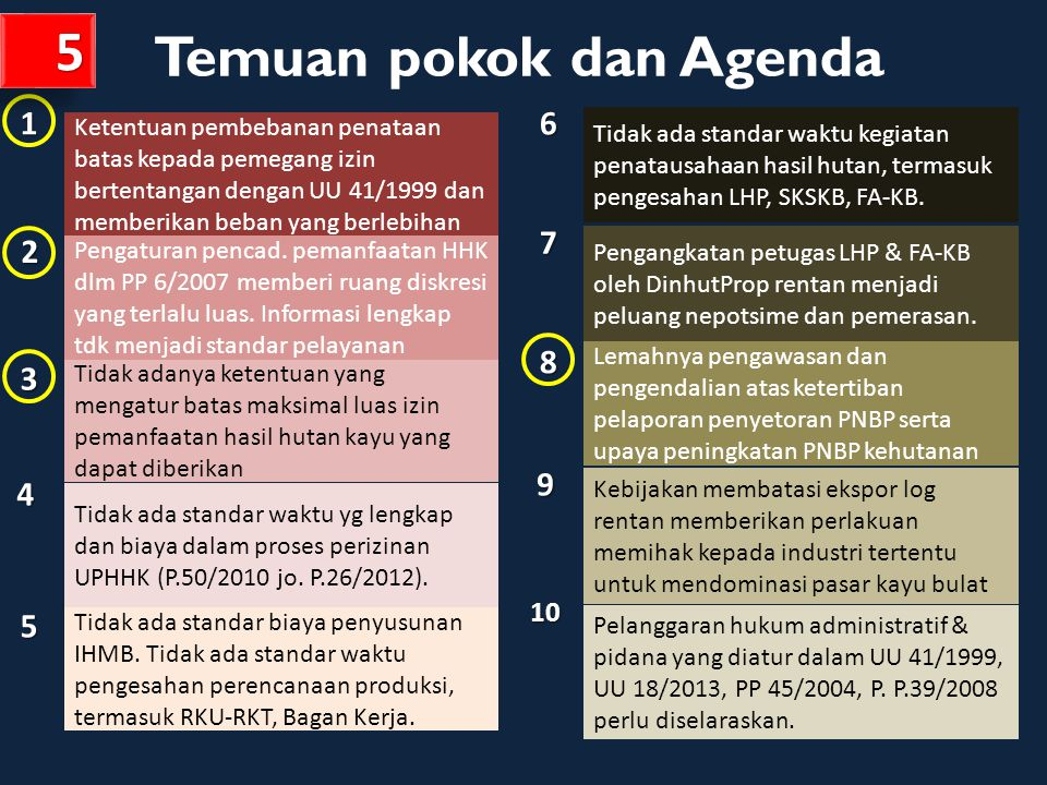 Temuan pokok dan Agenda