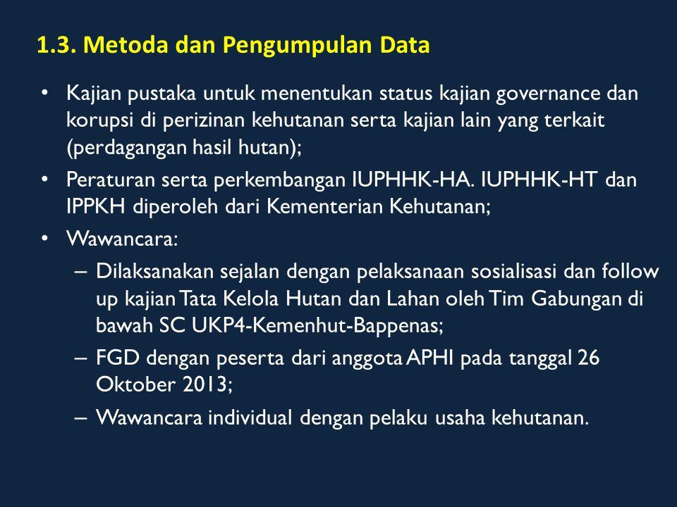1.3. Metoda dan Pengumpulan Data