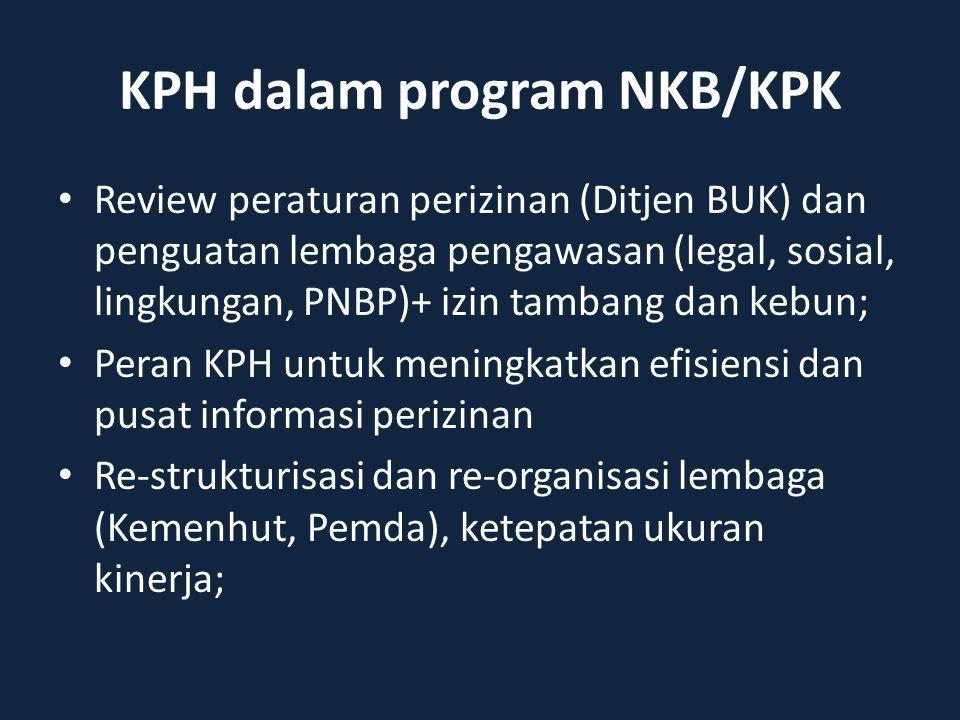 KPH dalam program NKB/KPK