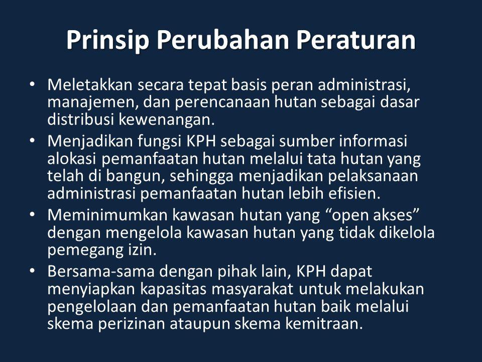 Prinsip Perubahan Peraturan