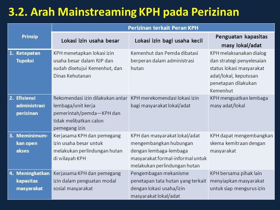 3.2. Arah Mainstreaming KPH pada Perizinan
