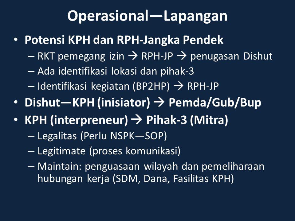 Operasional—Lapangan