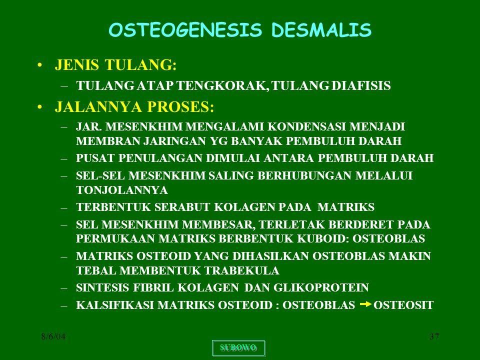 OSTEOGENESIS DESMALIS