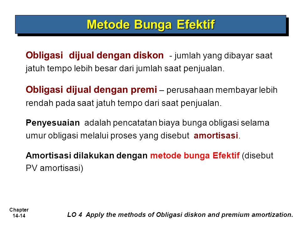 Metode Bunga Efektif Obligasi dijual dengan diskon - jumlah yang dibayar saat jatuh tempo lebih besar dari jumlah saat penjualan.