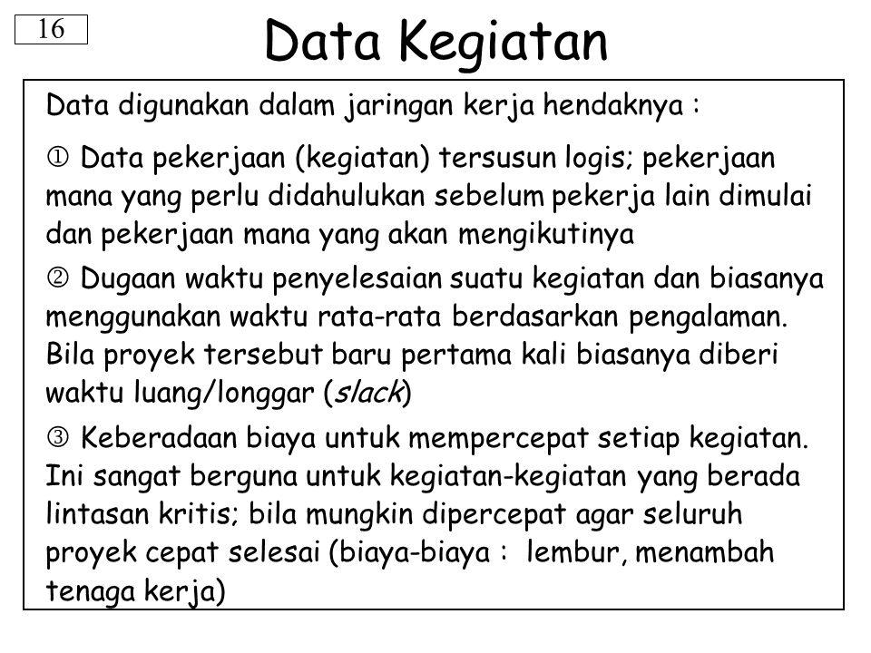 Data Kegiatan 16 Data digunakan dalam jaringan kerja hendaknya :