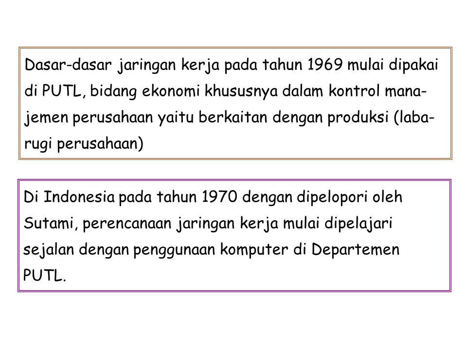 Dasar-dasar jaringan kerja pada tahun 1969 mulai dipakai di PUTL, bidang ekonomi khususnya dalam kontrol mana-jemen perusahaan yaitu berkaitan dengan produksi (laba-rugi perusahaan)