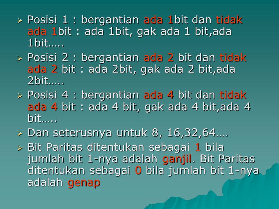 Posisi 1 : bergantian ada 1bit dan tidak ada 1bit : ada 1bit, gak ada 1 bit,ada 1bit…..