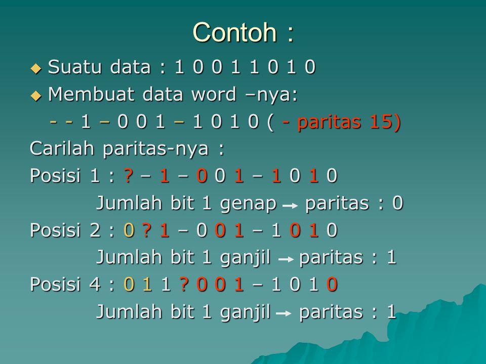 Contoh : Suatu data : 1 0 0 1 1 0 1 0 Membuat data word –nya: