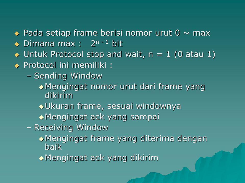 Pada setiap frame berisi nomor urut 0 ~ max