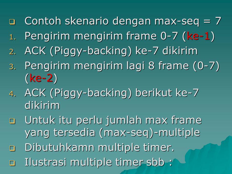 Contoh skenario dengan max-seq = 7