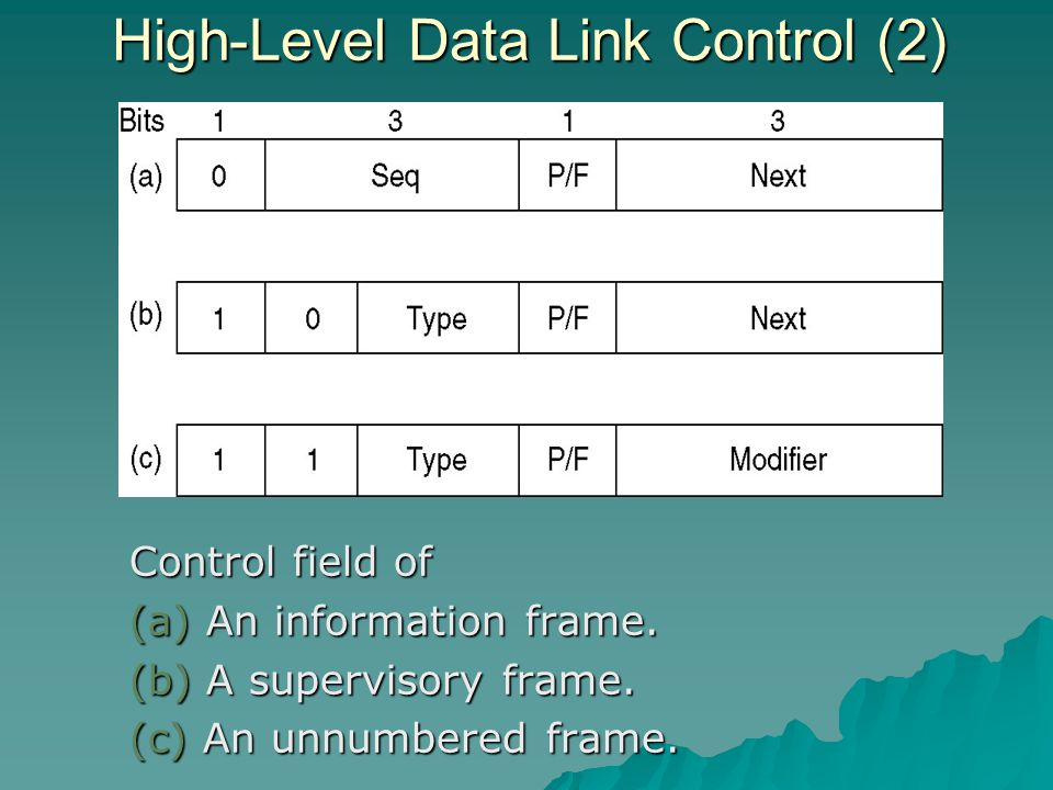 High-Level Data Link Control (2)