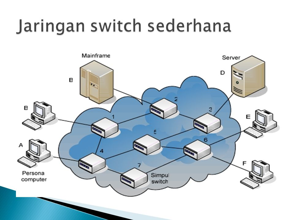 Jaringan switch sederhana