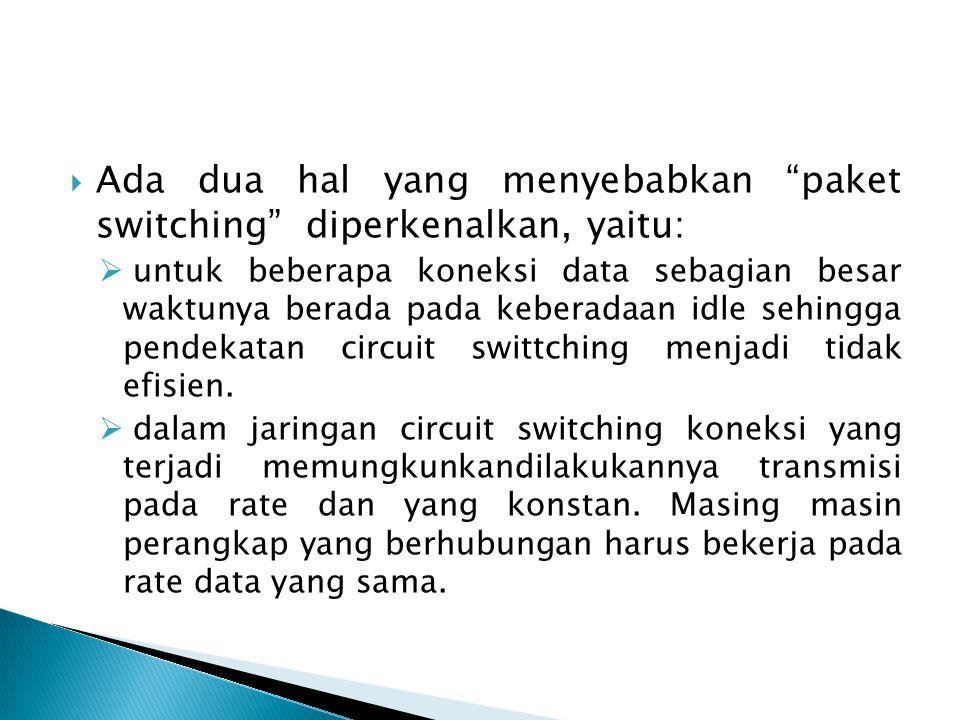 Ada dua hal yang menyebabkan paket switching diperkenalkan, yaitu: