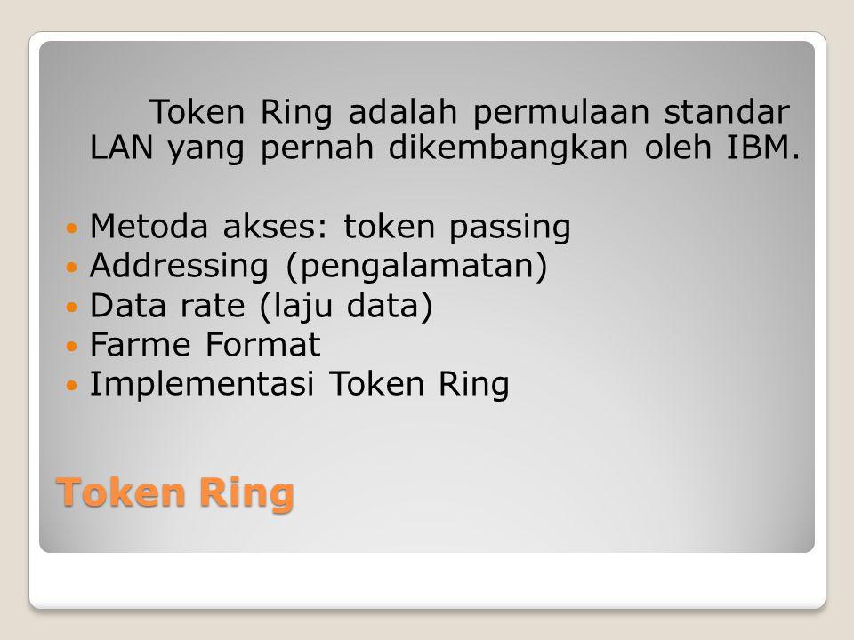 Token Ring adalah permulaan standar LAN yang pernah dikembangkan oleh IBM.