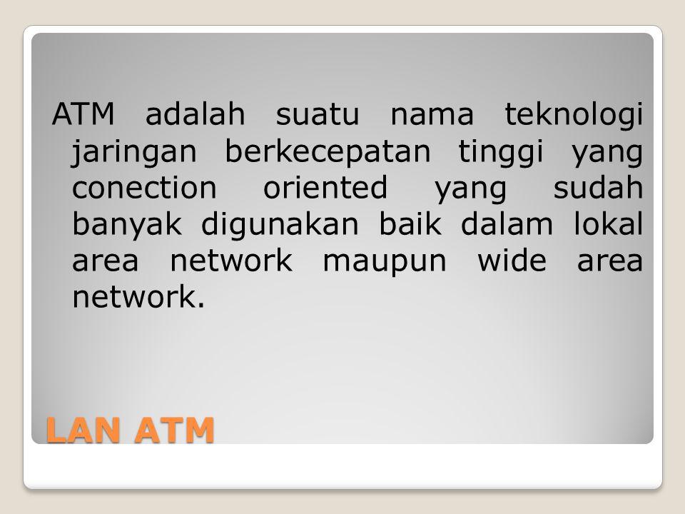 ATM adalah suatu nama teknologi jaringan berkecepatan tinggi yang conection oriented yang sudah banyak digunakan baik dalam lokal area network maupun wide area network.