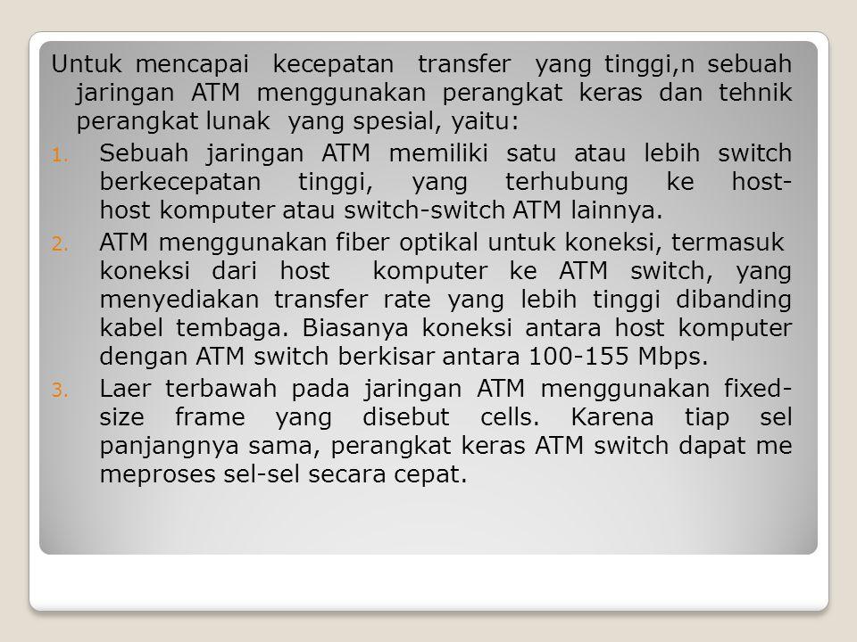 Untuk mencapai kecepatan transfer yang tinggi,n sebuah jaringan ATM menggunakan perangkat keras dan tehnik perangkat lunak yang spesial, yaitu: