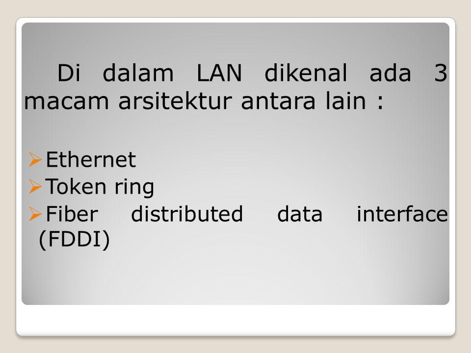 Di dalam LAN dikenal ada 3 macam arsitektur antara lain :