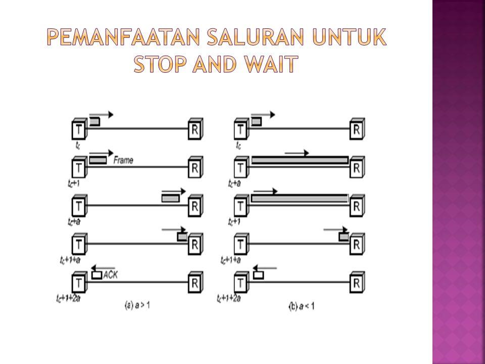 Pemanfaatan saluran untuk stop and wait
