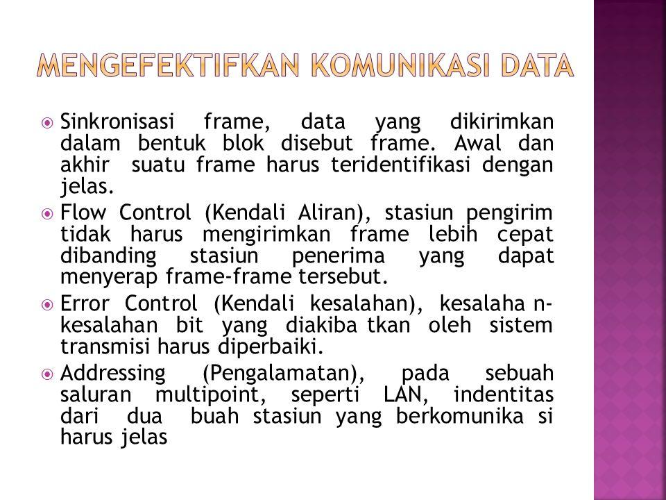 Mengefektifkan komunikasi data