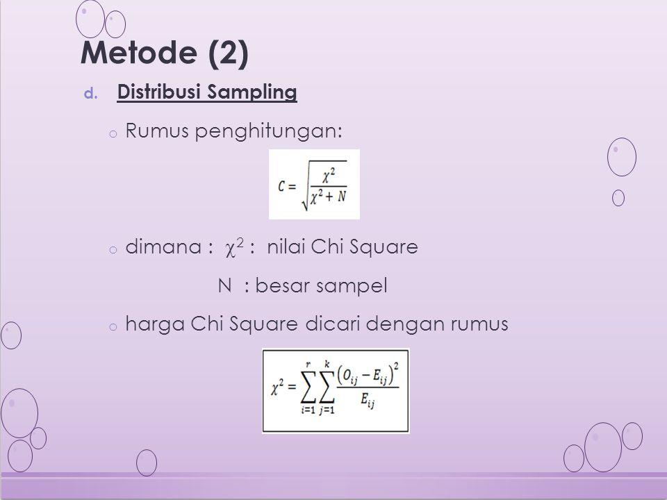 Metode (2) Distribusi Sampling Rumus penghitungan: