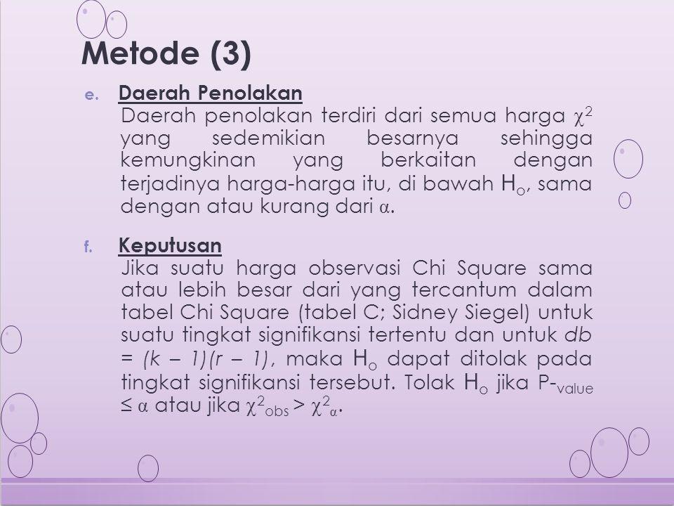 Metode (3) Daerah Penolakan