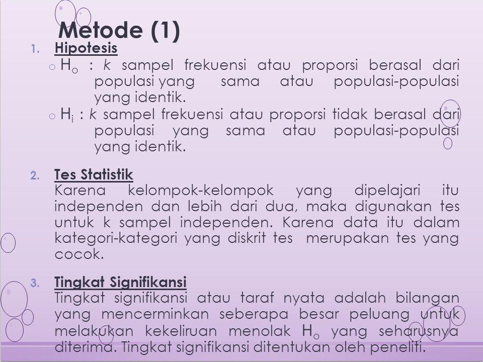 Metode (1) Hipotesis. Ho : k sampel frekuensi atau proporsi berasal dari populasi yang sama atau populasi-populasi yang identik.