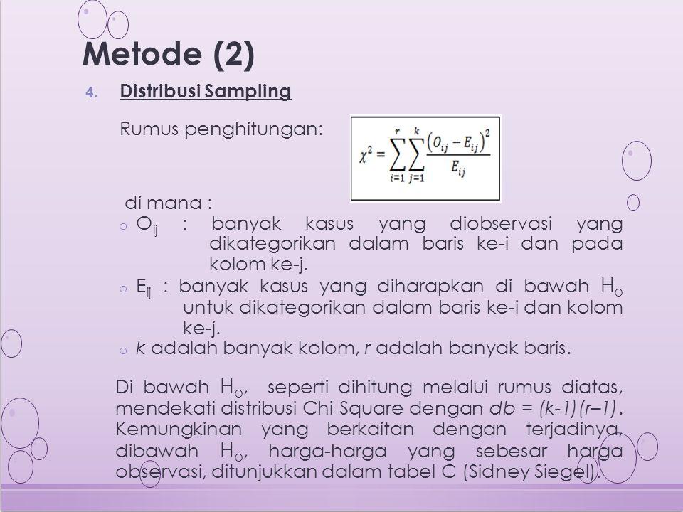 Metode (2) Distribusi Sampling Rumus penghitungan: di mana :