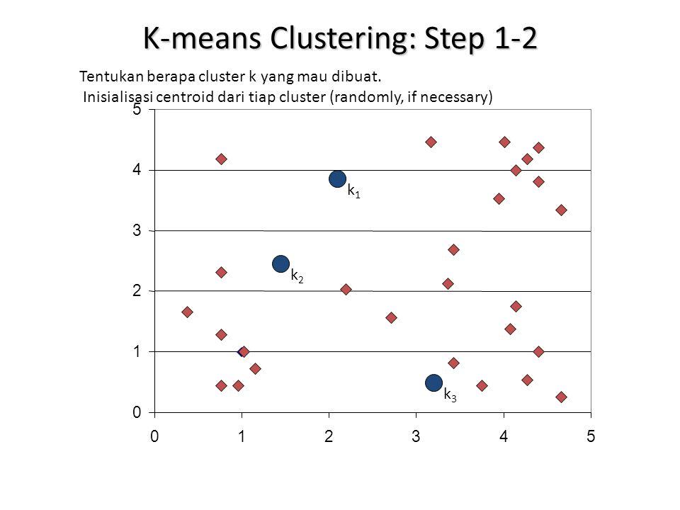 K-means Clustering: Step 1-2