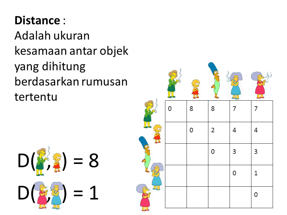 Distance : Adalah ukuran kesamaan antar objek yang dihitung berdasarkan rumusan tertentu. 8. 7. 2.