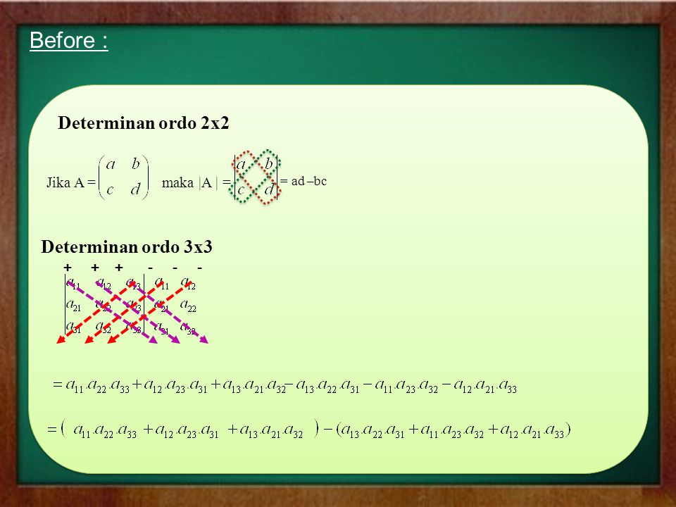 Before : Determinan ordo 2x2 Determinan ordo 3x3 + + + - - - Jika A =