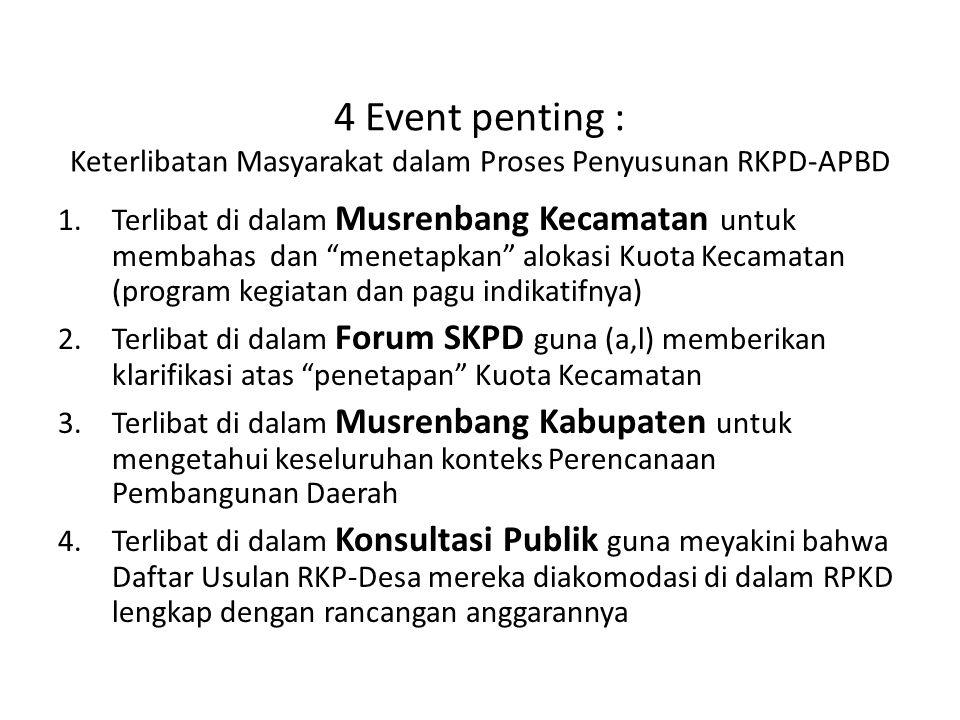 4 Event penting : Keterlibatan Masyarakat dalam Proses Penyusunan RKPD-APBD