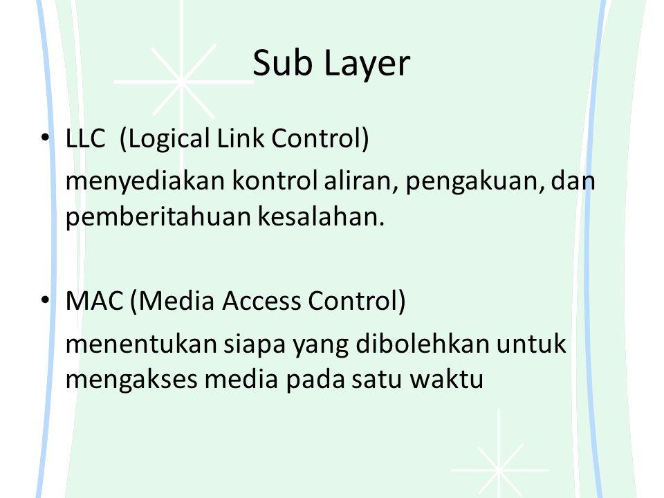 Sub Layer LLC (Logical Link Control)