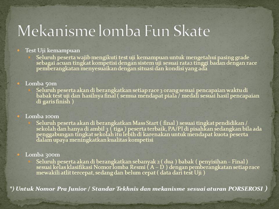 Mekanisme lomba Fun Skate
