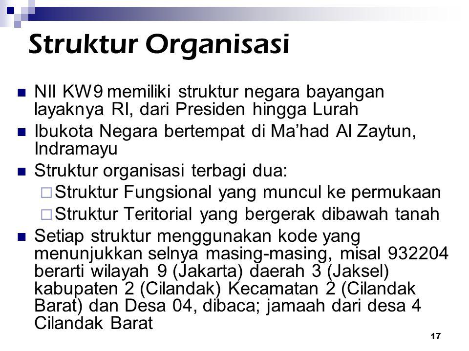 Struktur Organisasi NII KW9 memiliki struktur negara bayangan layaknya RI, dari Presiden hingga Lurah.